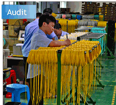 Quality control in China